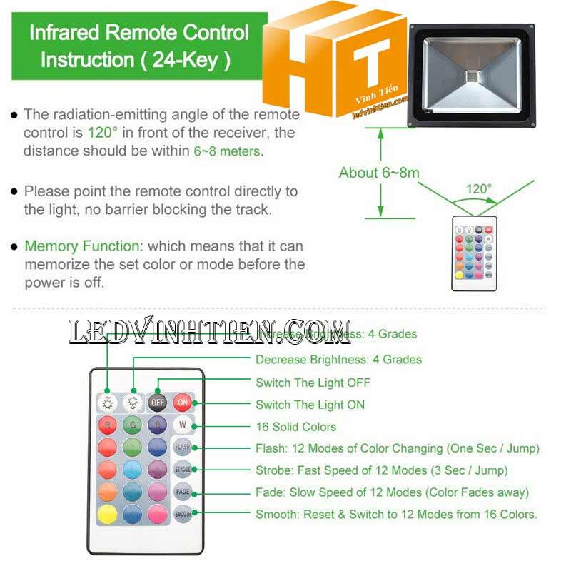 Đèn pha led 50w RGB remote, vỏ xám loại tốt, đủ watt dùng chiếu sáng biển hiệu quảng cáo ngoài trời, ledvinhtien.com